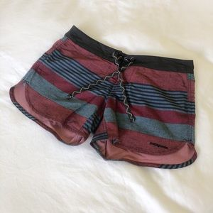 *Like New* Patagonia Wavefarer Board Shorts 🏄♀️